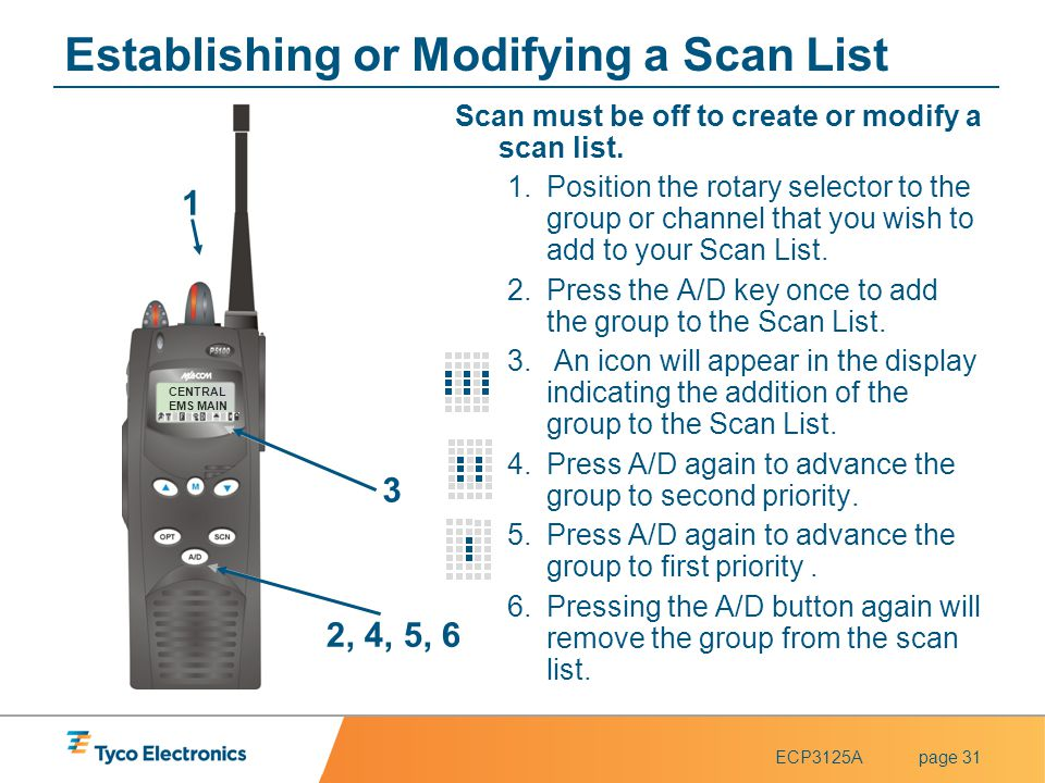 Establishing or Modifying a Scan List
