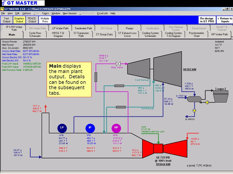 Graphics Output - Main Main displays the main plant output.