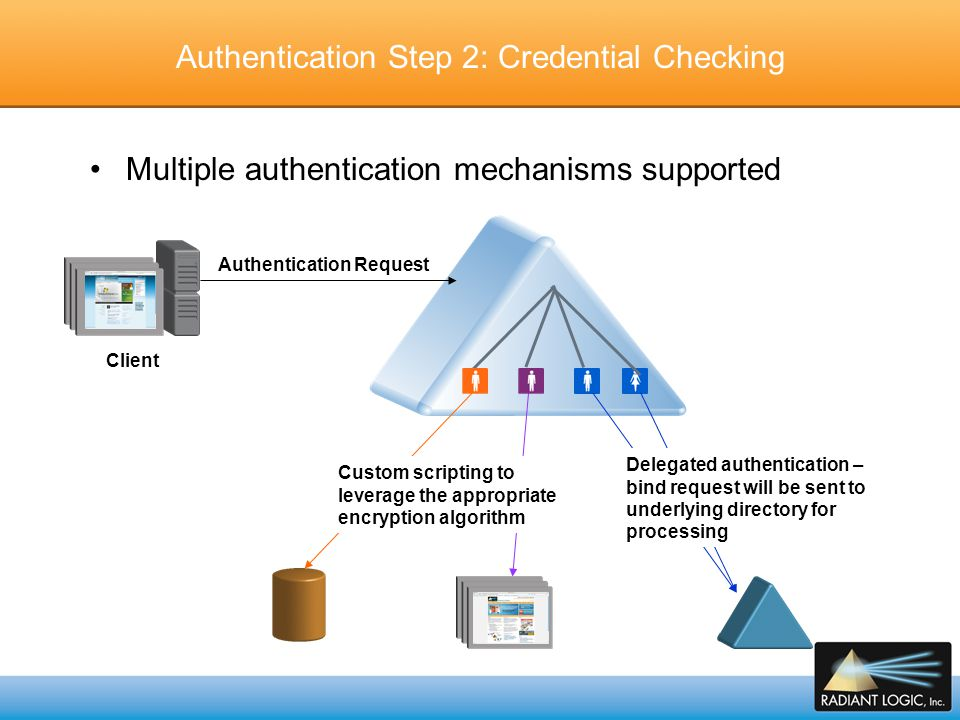 Authentication Step 2: Credential Checking