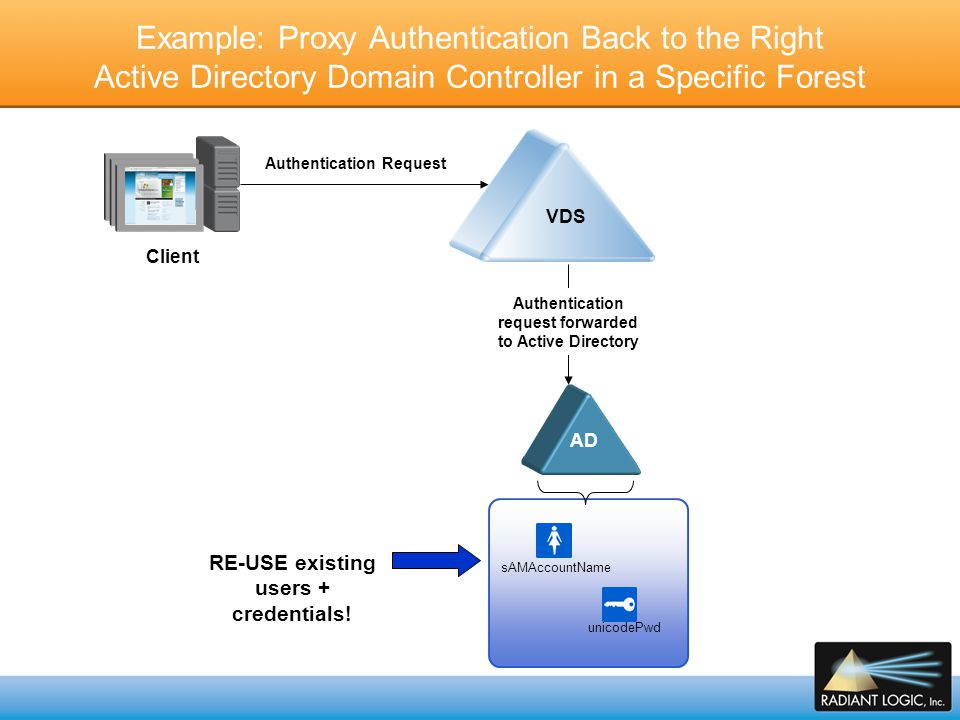 Example: Proxy Authentication Back to the Right Active Directory Domain Controller in a Specific Forest