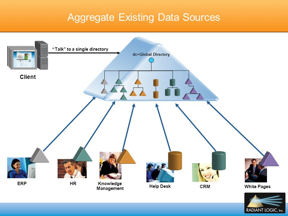 Aggregate Existing Data Sources