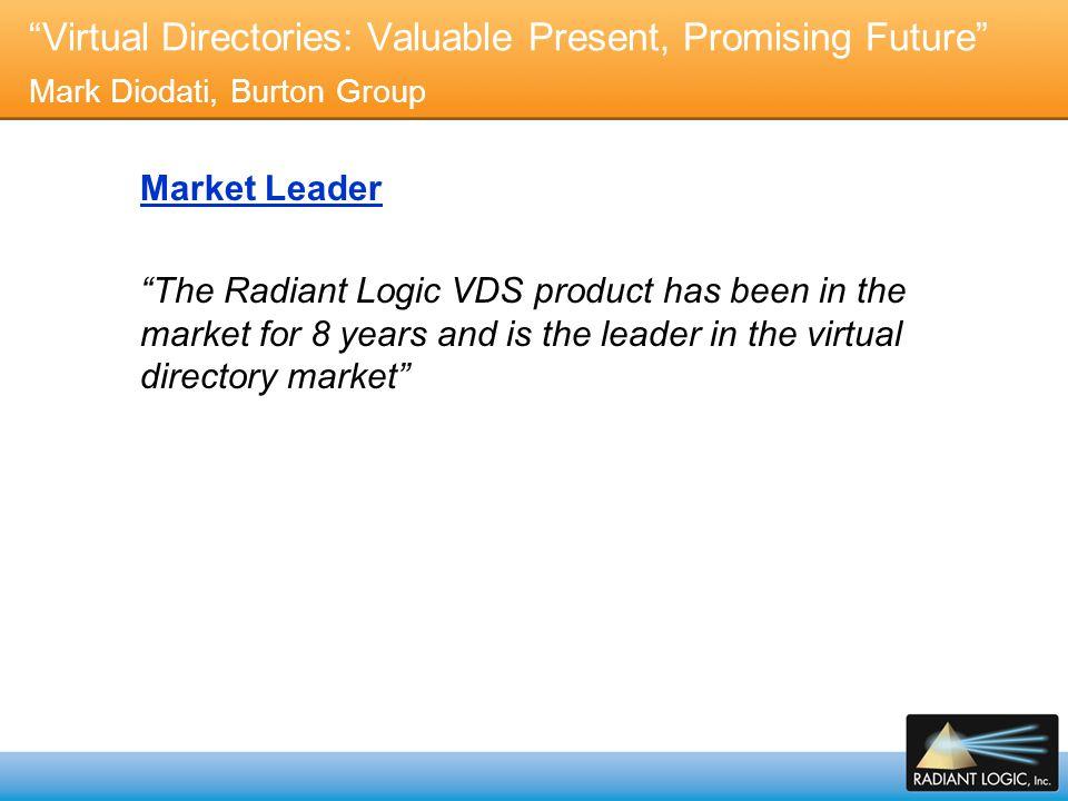 Virtual Directories: Valuable Present, Promising Future Mark Diodati, Burton Group