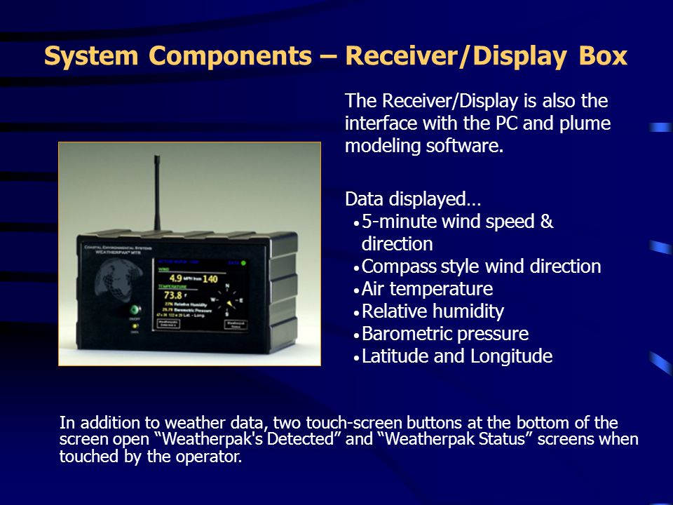 System Components – Receiver/Display Box