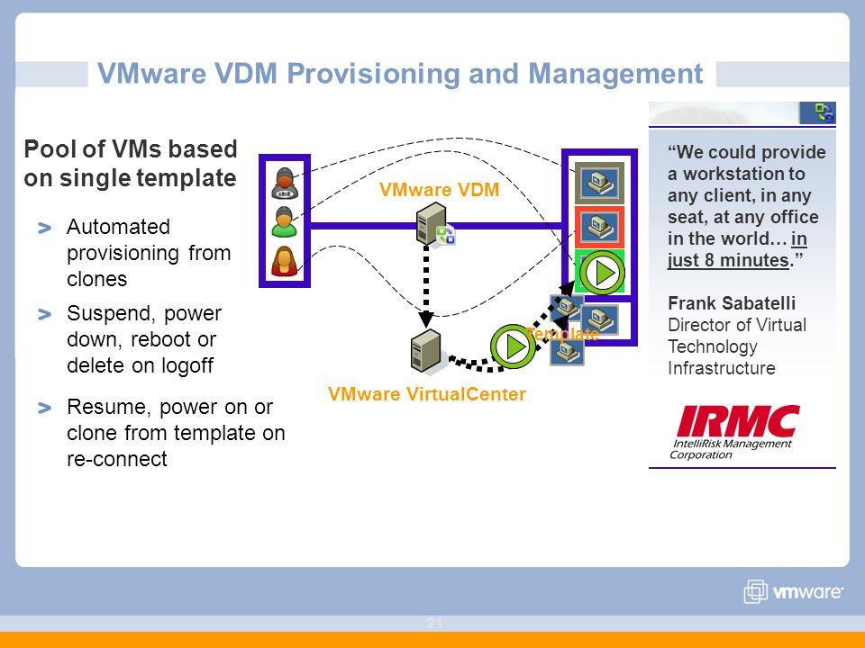 VMware VDM Provisioning and Management