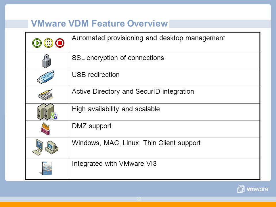 VMware VDM Feature Overview