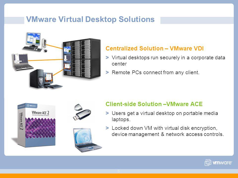 VMware Virtual Desktop Solutions