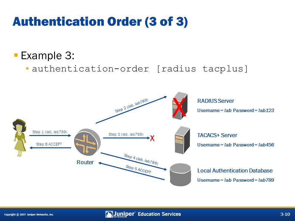 Authentication Order (3 of 3)