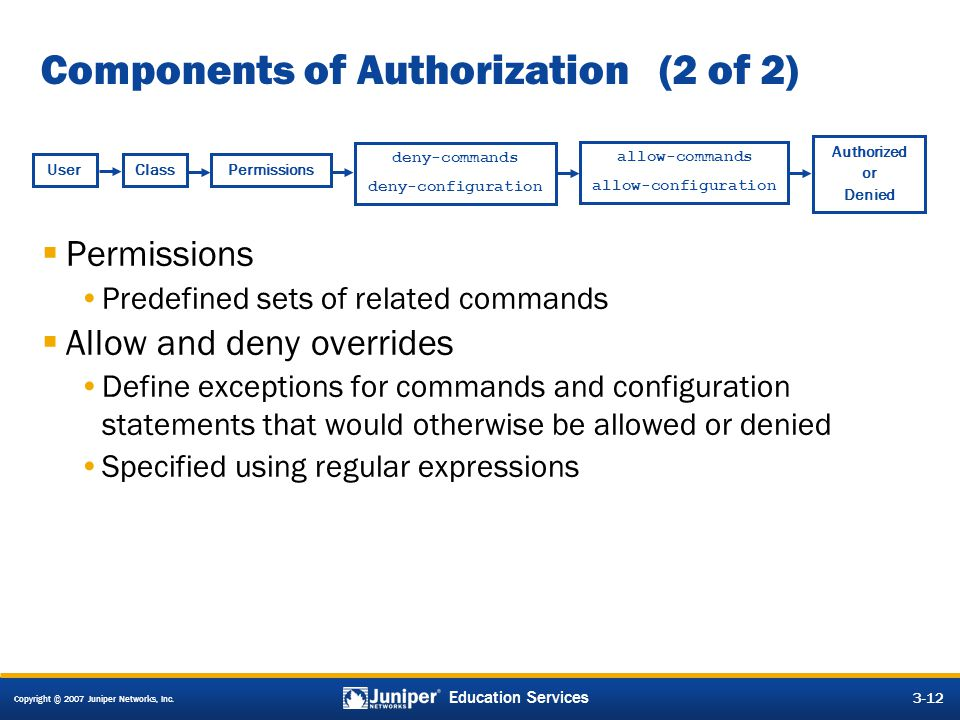 Components of Authorization (2 of 2)