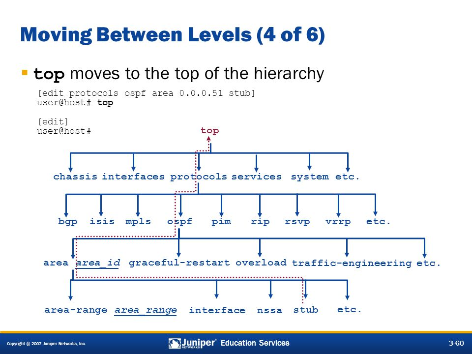Moving Between Levels (4 of 6)