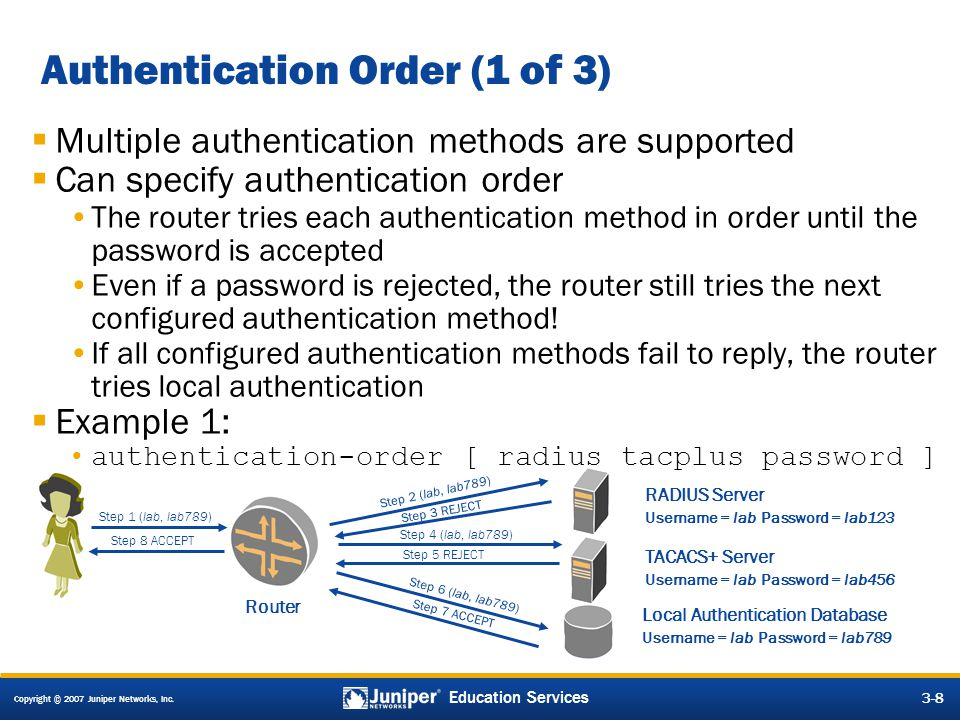 Authentication Order (1 of 3)