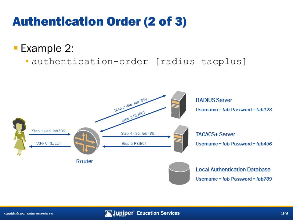 Authentication Order (2 of 3)