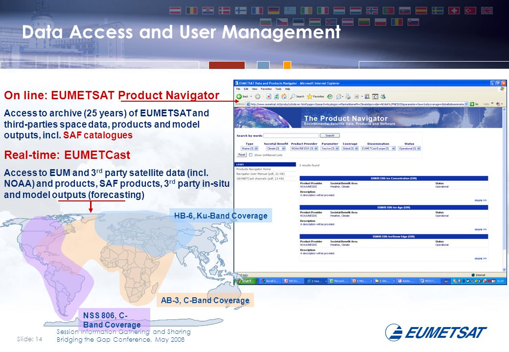 Data Access and User Management