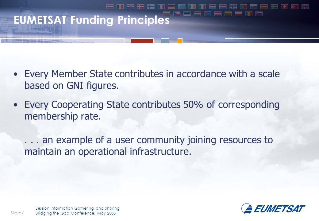 EUMETSAT Funding Principles