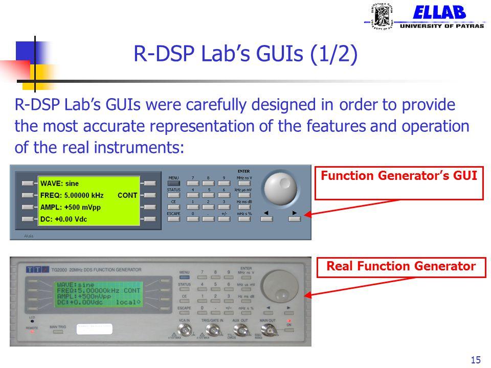 Function Generator's GUI Real Function Generator