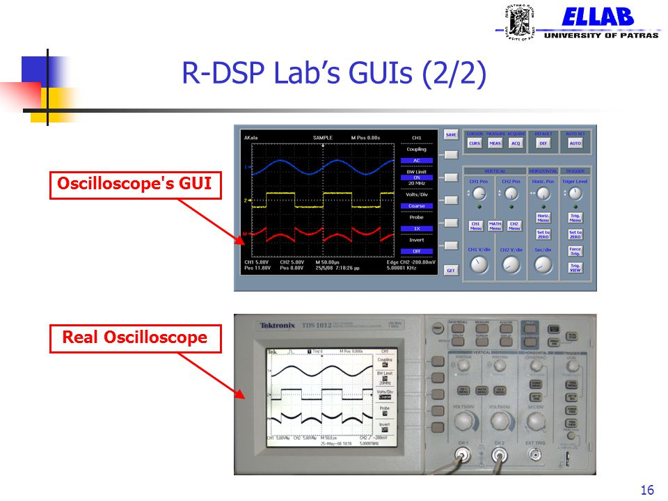 R-DSP Lab's GUIs (2/2) Oscilloscope s GUI Real Oscilloscope 16