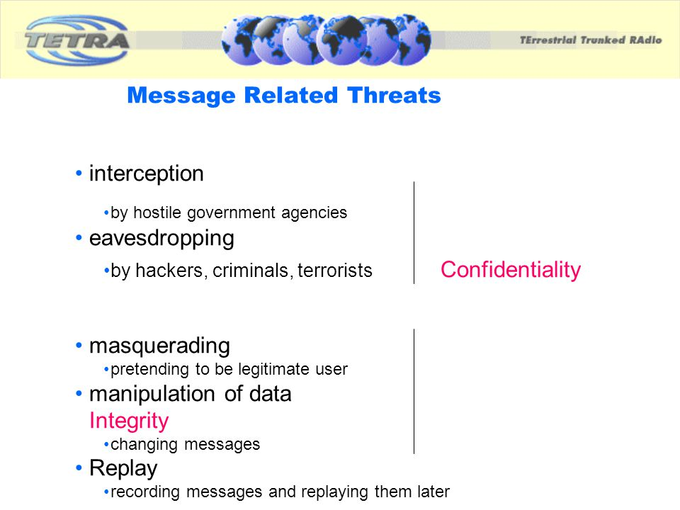 Message Related Threats