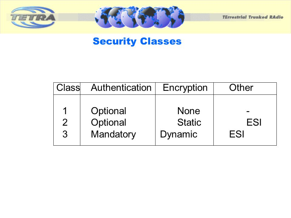 Class Authentication Encryption Other 1 Optional None -