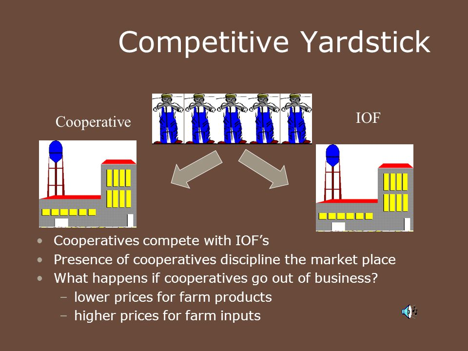 Competitive Yardstick