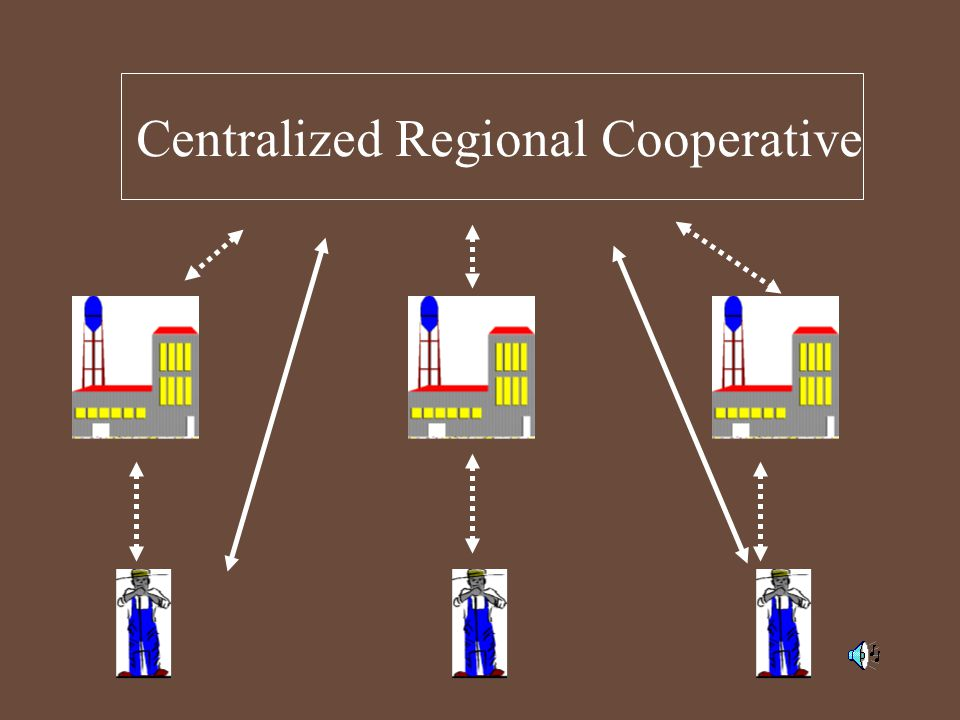 Centralized Regional Cooperative