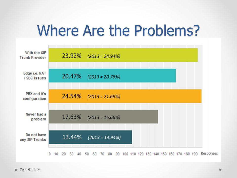Where Are the Problems Delphi, Inc.
