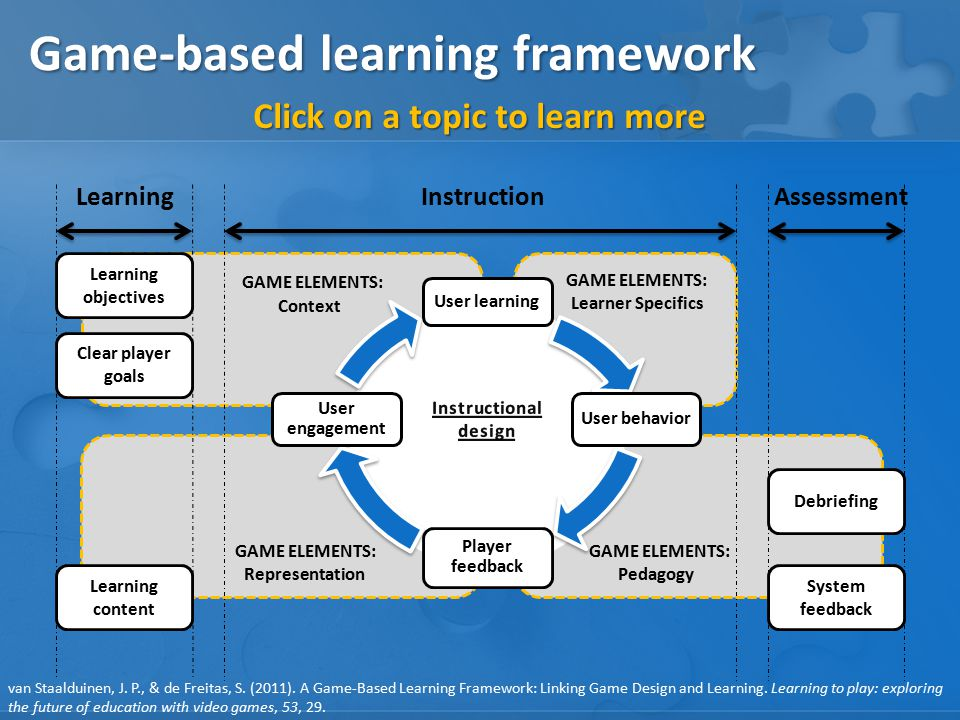 Game-based learning framework