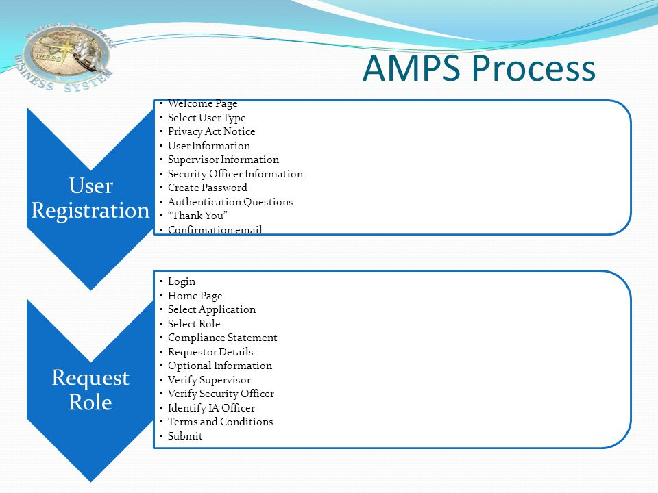 AMPS Process Welcome Page Select User Type Privacy Act Notice