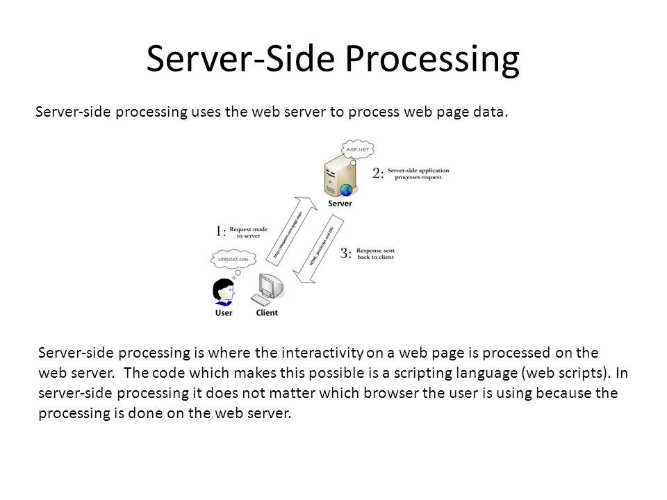 Server-Side Processing