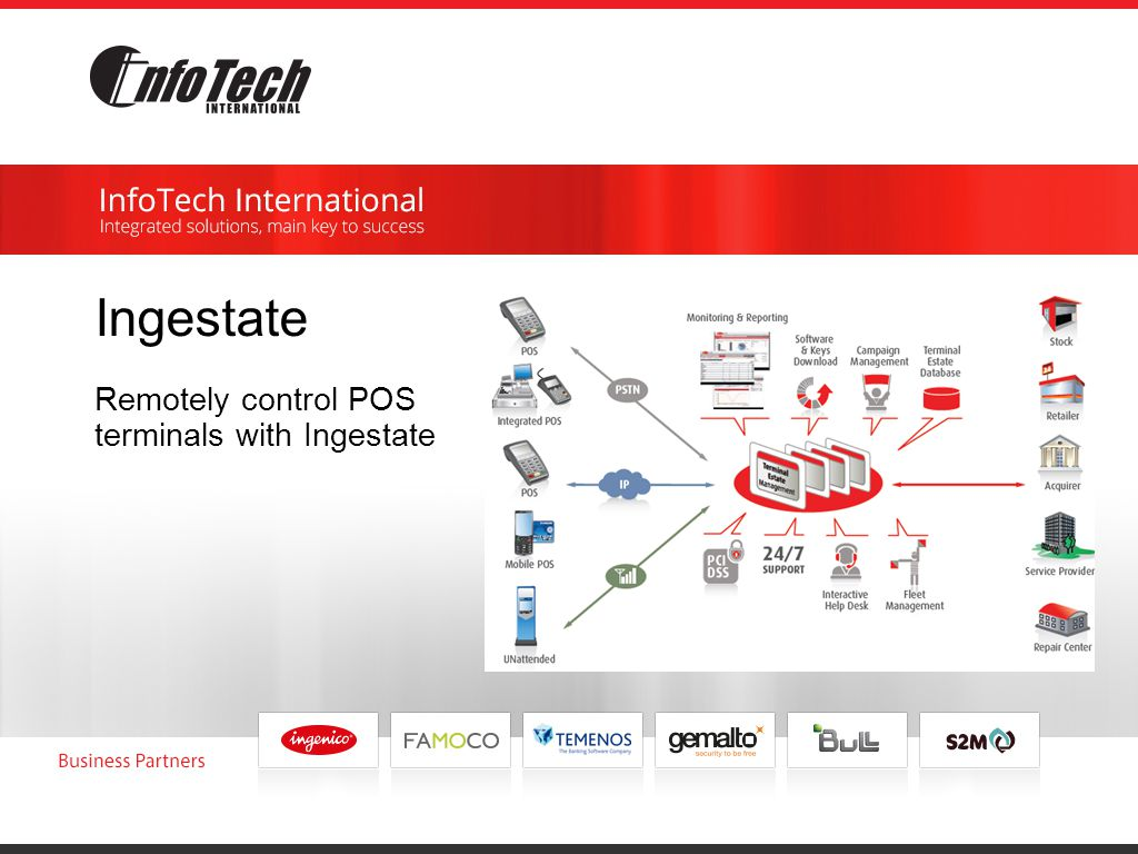 Ingestate Remotely control POS terminals with Ingestate