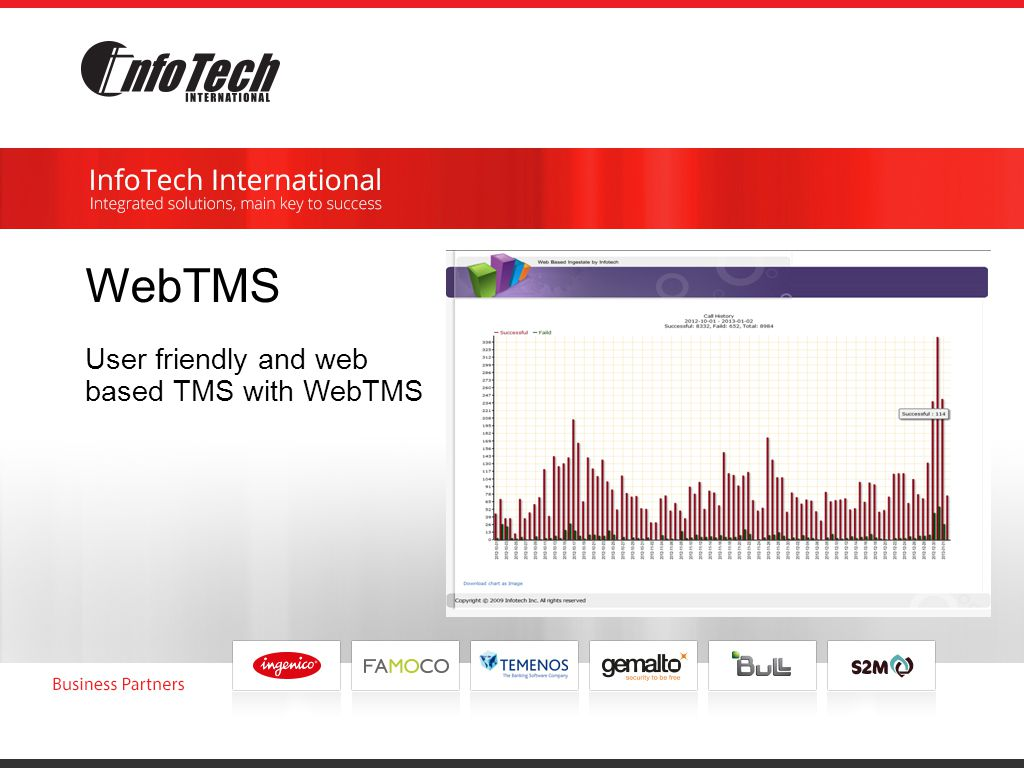 WebTMS User friendly and web based TMS with WebTMS
