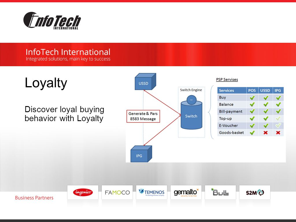 Loyalty Discover loyal buying behavior with Loyalty