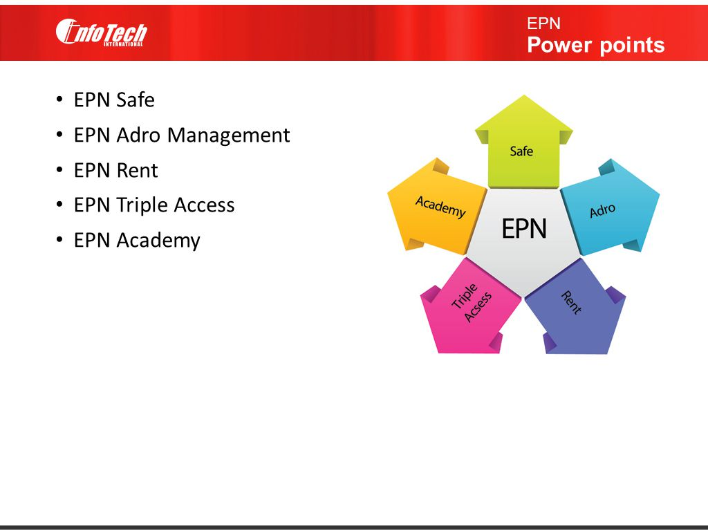 EPN Safe EPN Adro Management EPN Rent EPN Triple Access EPN Academy