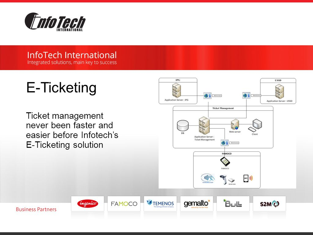 E-Ticketing Ticket management never been faster and easier before Infotech's E-Ticketing solution
