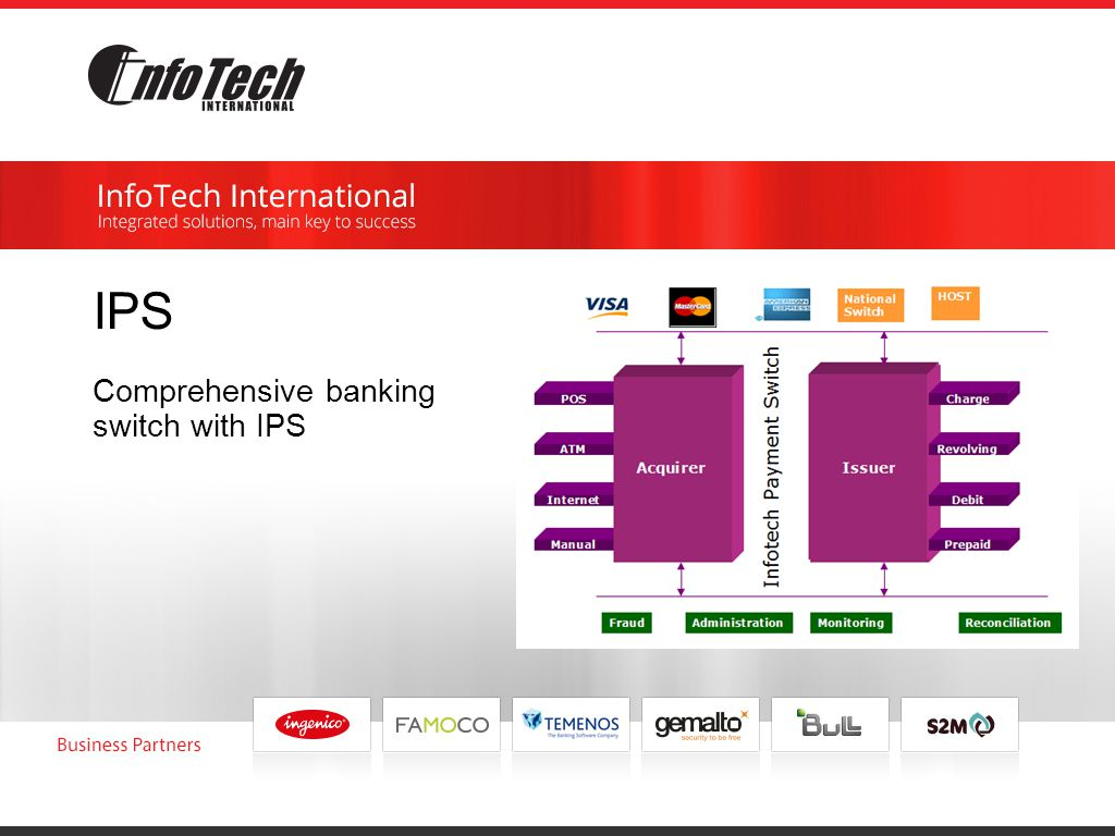 IPS Comprehensive banking switch with IPS
