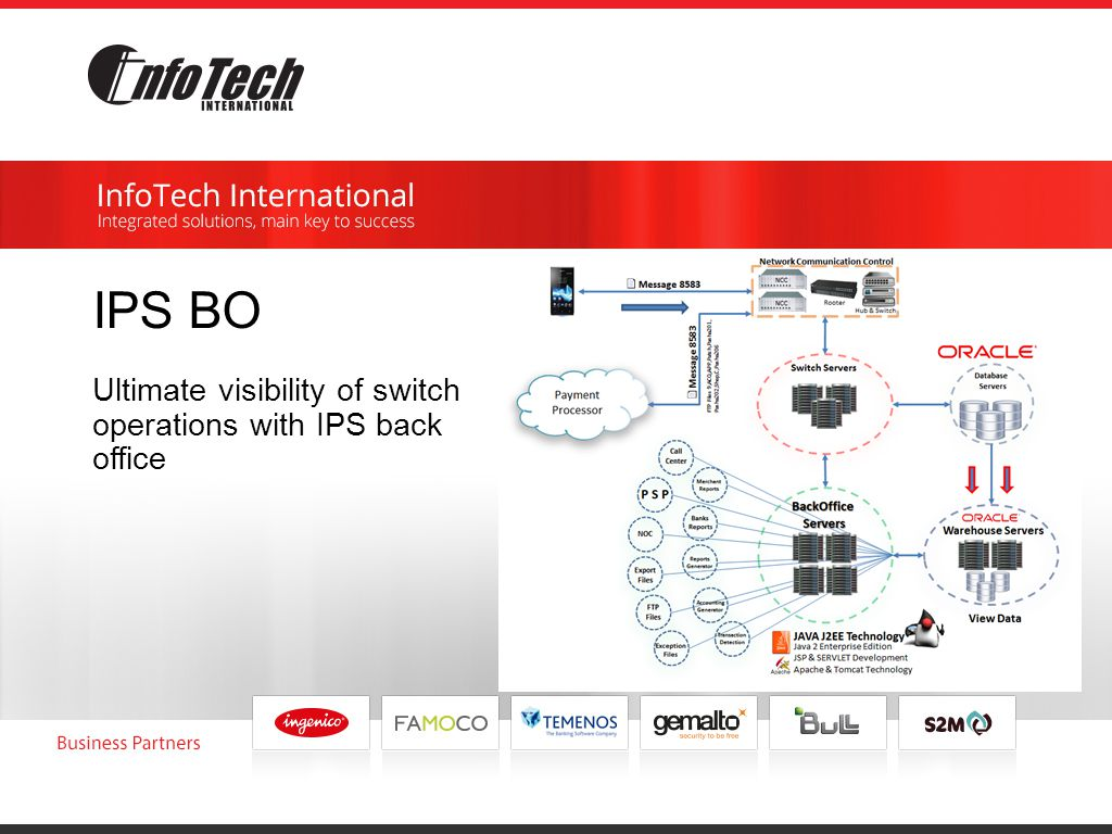 IPS BO Ultimate visibility of switch operations with IPS back office