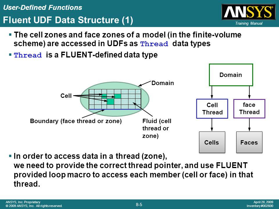 Fluent UDF Data Structure (1)