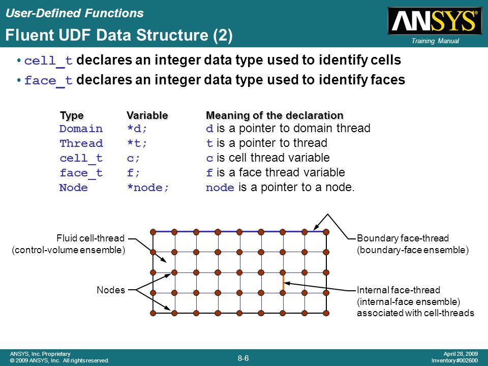 Fluent UDF Data Structure (2)