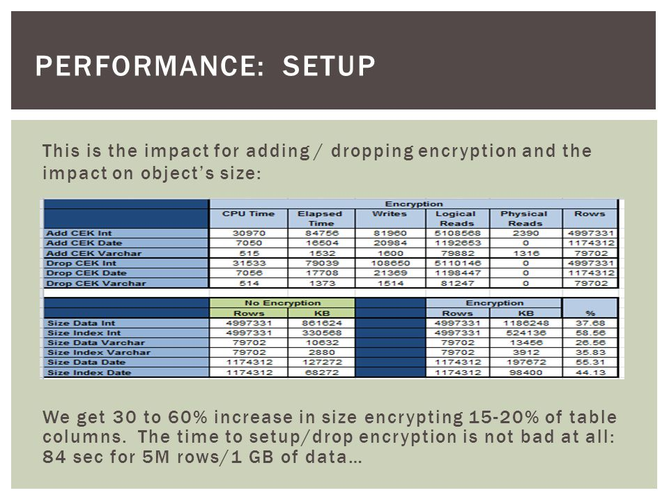 Performance: setup This is the impact for adding / dropping encryption and the impact on object's size: