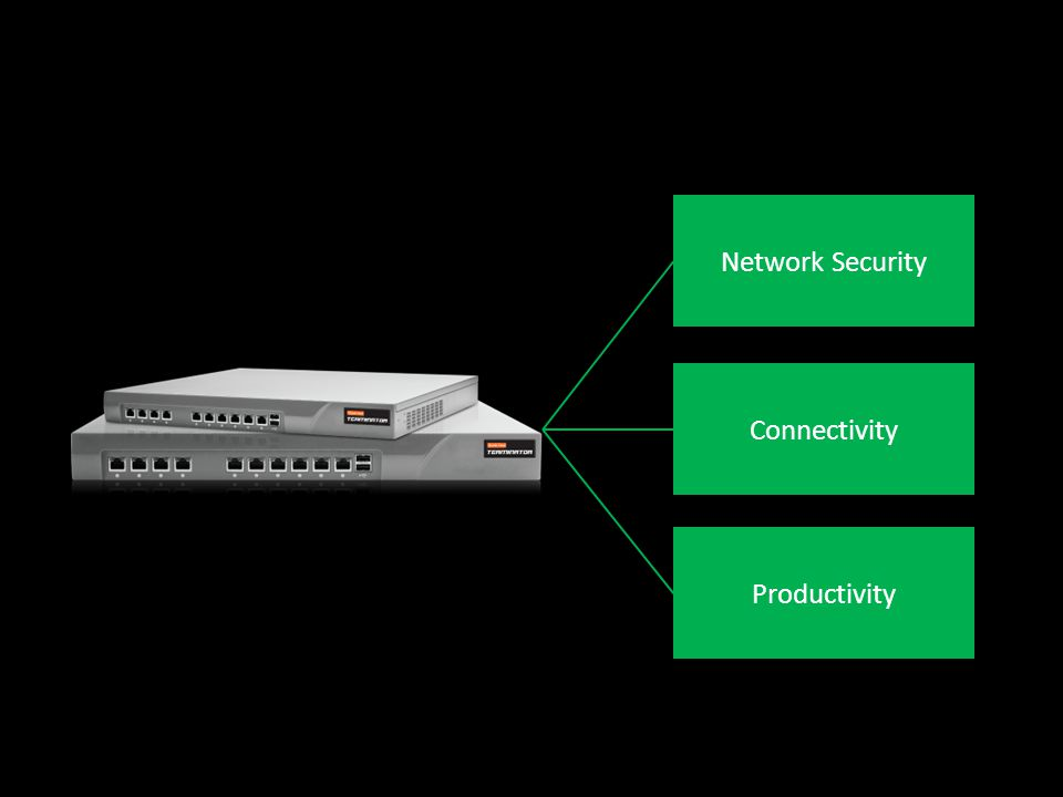 Network Security Connectivity Productivity