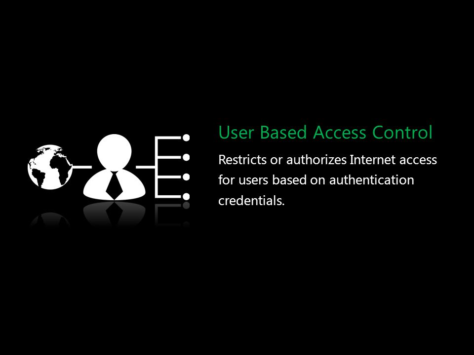 User Based Access Control