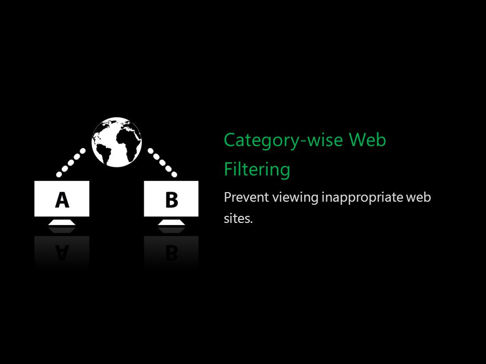 Category-wise Web Filtering