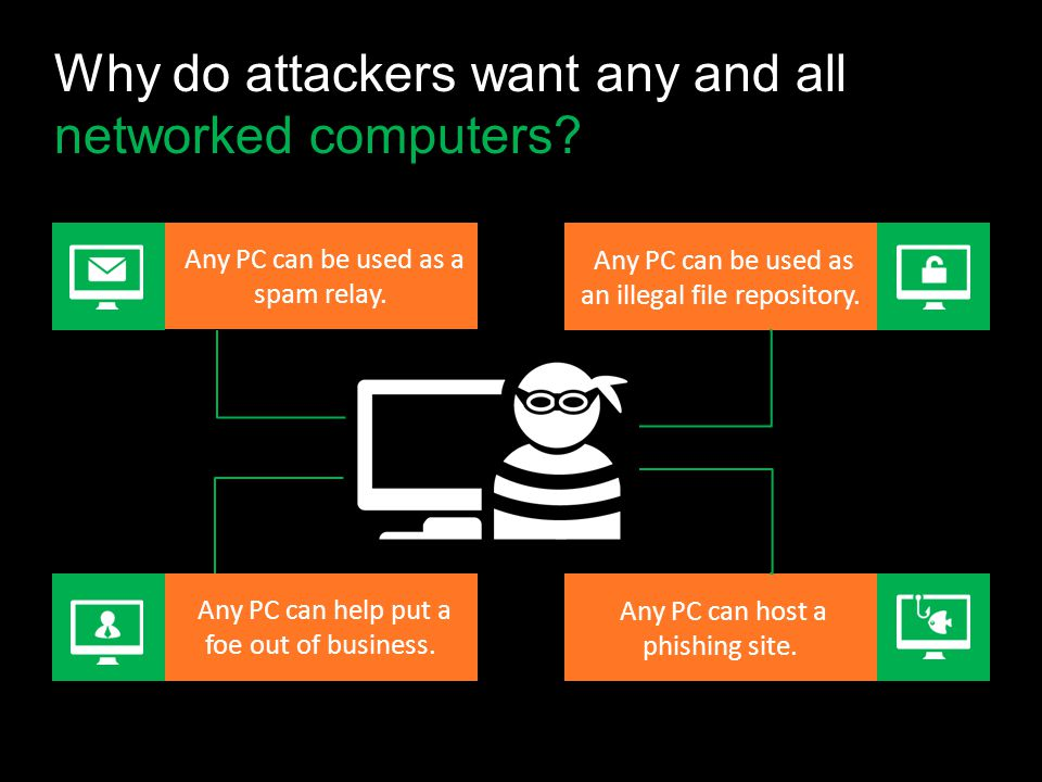 Why do attackers want any and all networked computers