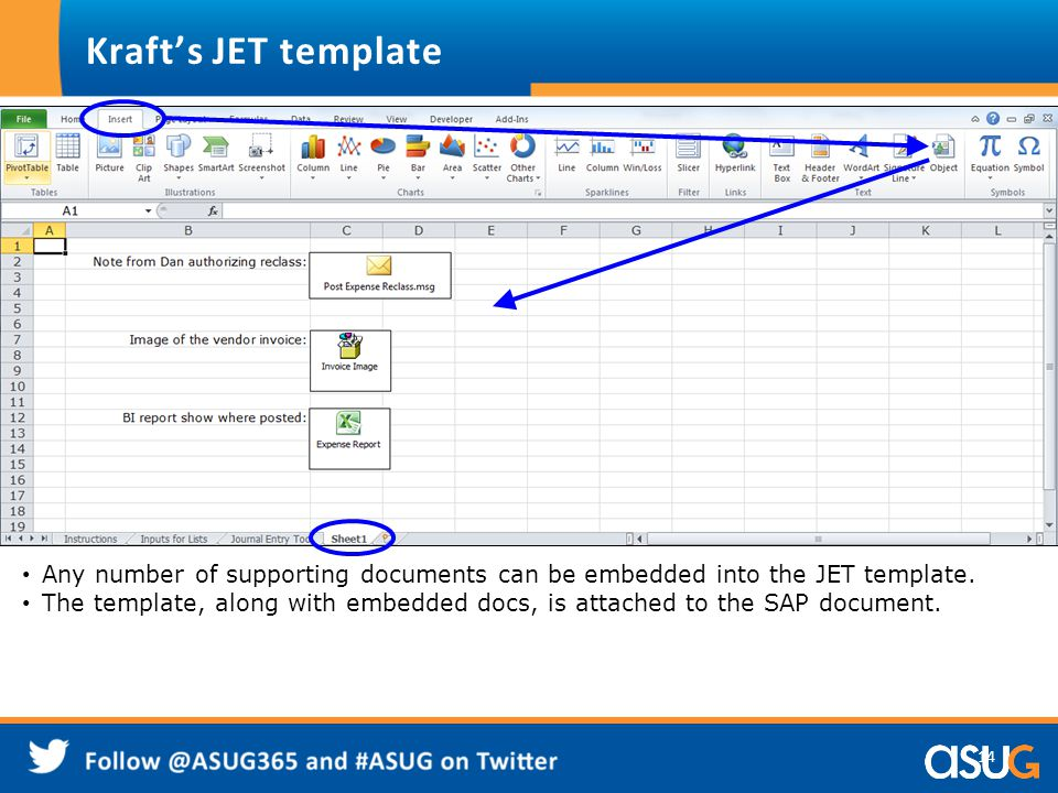 Kraft's JET template Any number of supporting documents can be embedded into the JET template.