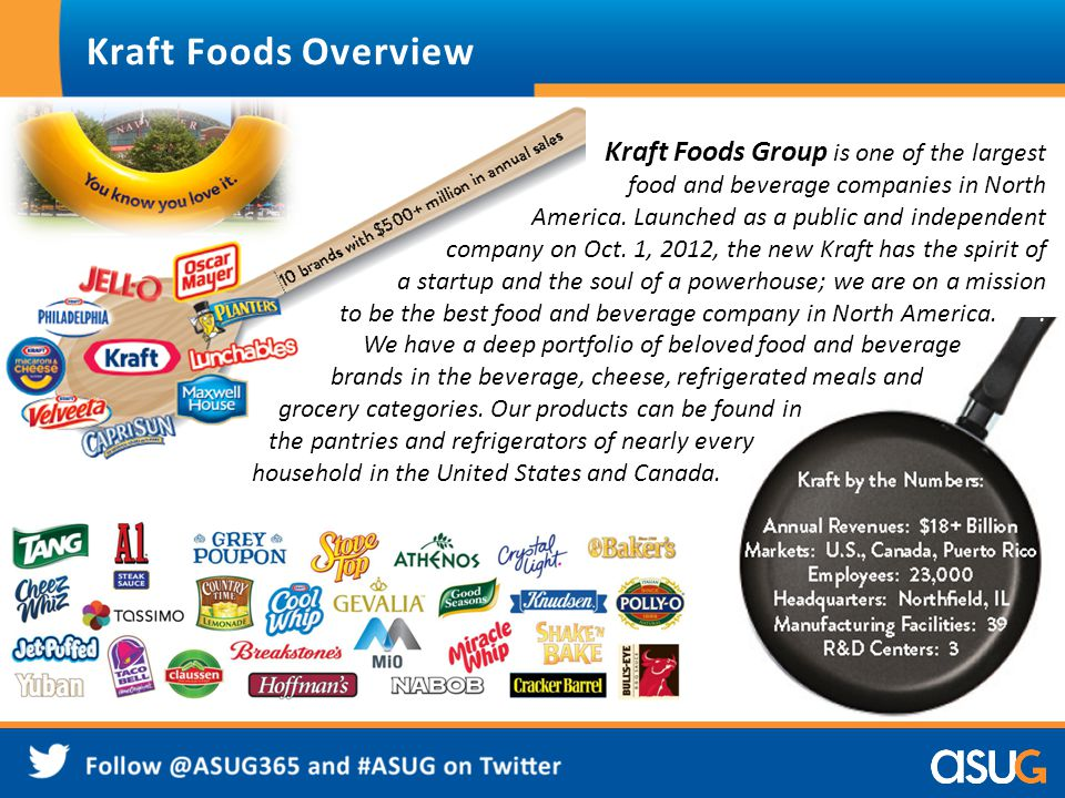 Kraft Foods Overview