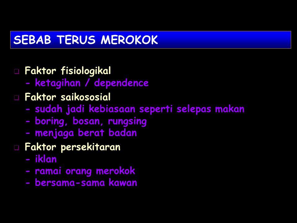 SEBAB TERUS MEROKOK Faktor fisiologikal - ketagihan / dependence