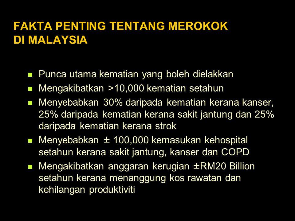 FAKTA PENTING TENTANG MEROKOK DI MALAYSIA