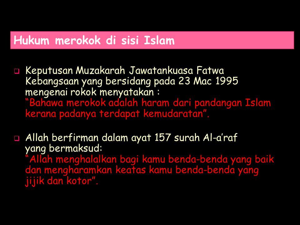 Hukum merokok di sisi Islam