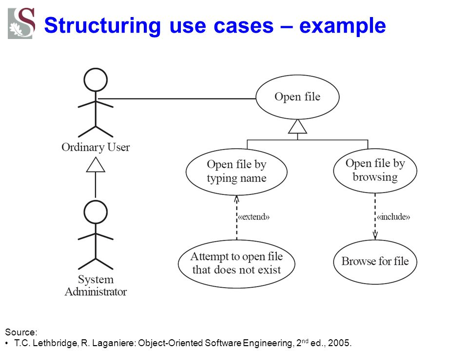 Structuring use cases – example