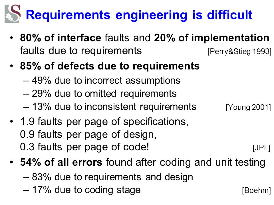 Requirements engineering is difficult