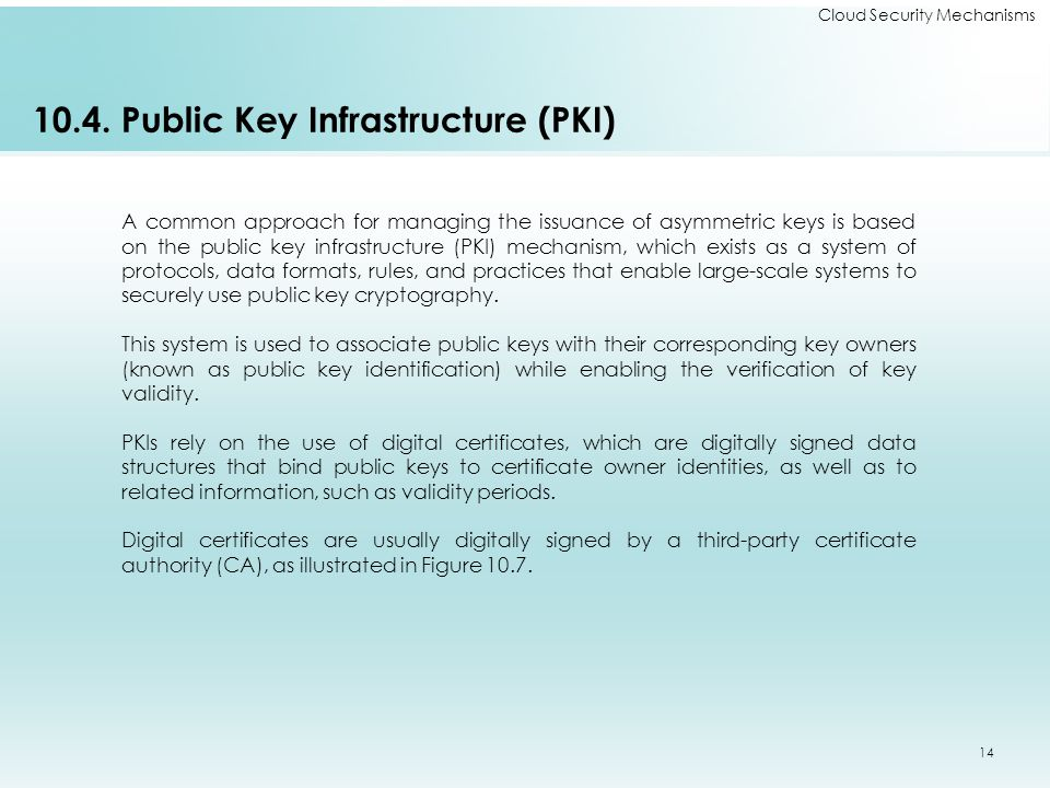 10.4. Public Key Infrastructure (PKI)