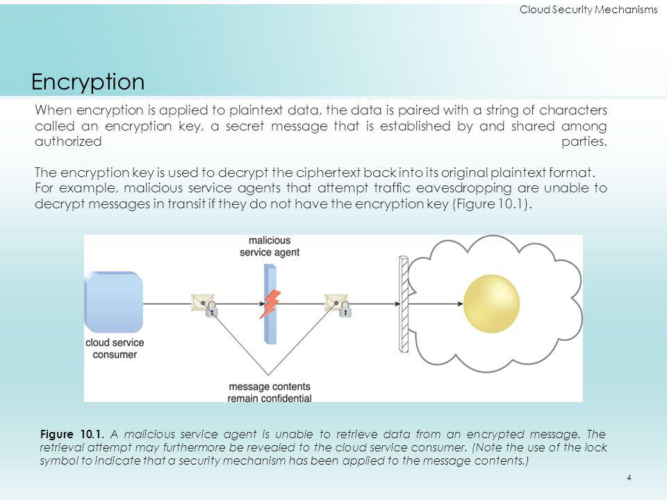 Cloud Security Mechanisms